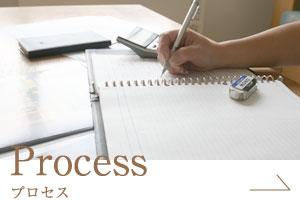 家づくりのプロセス